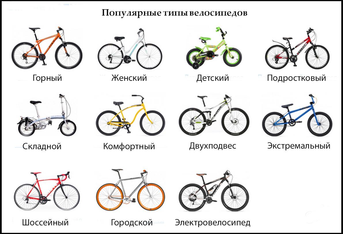 сколько качать колеса на велосипеде 29